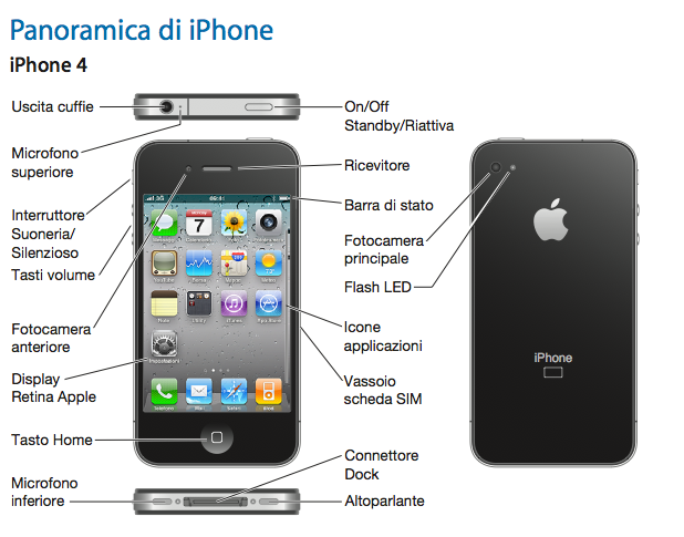 suonerie per iphone 4s